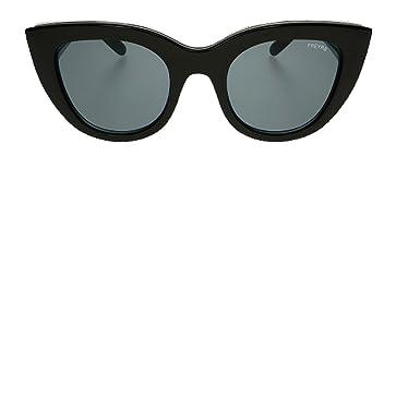 8ccba2da1 Image Unavailable. Image not available for. Color   Fifi  Designer Premium  Cat Eye Black Sunglasses ...