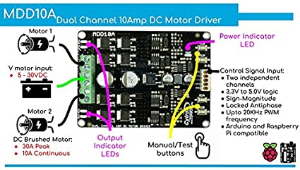 10A Dual Channel Bi-directional DC Motor Driver  5-25V, 30A peak