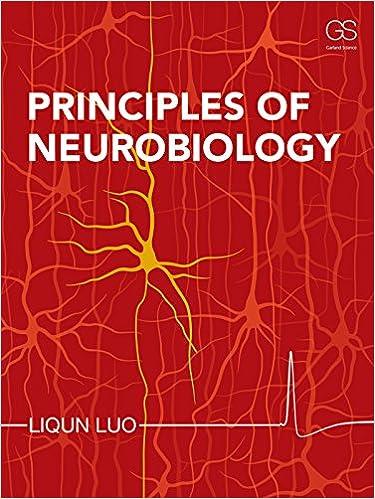Principles Of Neurobiology 9780815345336 Medicine Health Science