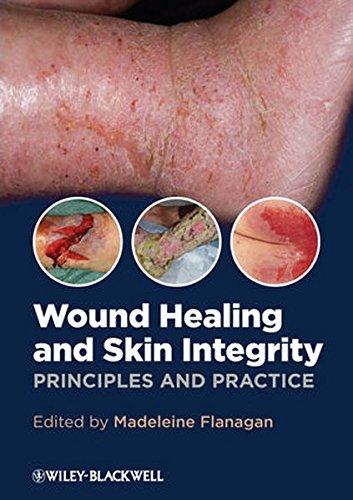 Skin Care Management - 4