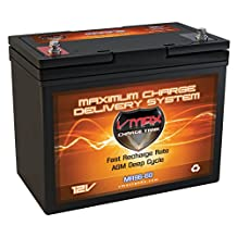 VMAX MR96-60 12V 60Ah AGM Deep Cycle Battery for Minn Kota Edge 45 - Latch & Door Hand Control 12V 45lb Trolling Motor