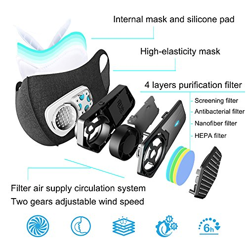 Smart Electric Masks Fresh Air Purifying Mask Anti Pollution Mask N95 for Exhaust Gas, Pollen Allergy, PM2.5, Running, Cycling and Outdoor Activities (Black, mask) by ruishenger (Image #1)