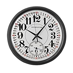 CafePress Hamilton Railroad Pocket Watch Large 17 Round Wall Clock, Unique Decorative Clock
