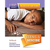 Teens & Suicide (Gallup Youth Survey: Major Issues and Tr)