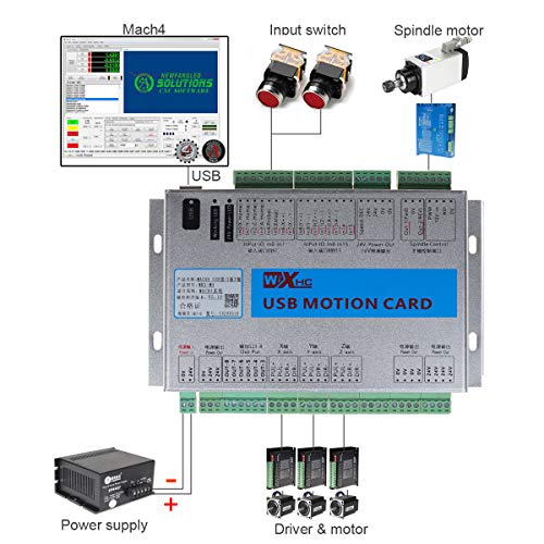 UCONTRO USB 2MHz Mach4 CNC 3 Axis Motion Control Card