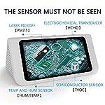 JSX HCHO PM2.5 Formaldehyde Detector, TVOC Temperature Meter Hygrometer AQI Air Quality Detector LCD Display USB Charging
