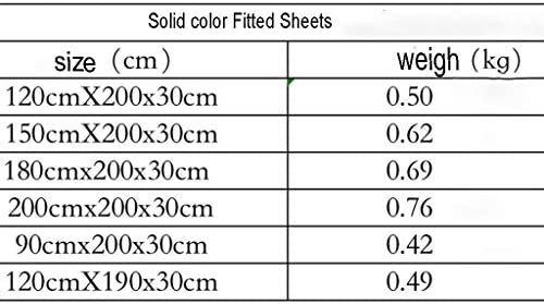Drap-Housse Matelas De Sommeil Profond Topper 100% Polyester Literie Les Draps Respirants sont Si Doux Et Résistants Aux Rides Flexibles (Bleu),90cmx200x30cm