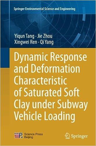 Environmental usual pdf books by yiqun tang jie zhou xingwei ren qi yang fandeluxe Images