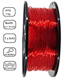 PETG 3D Printer Filament,Dimensional Accuracy +/- 0.05 mm, 1kg / 2.2lbs Spool for 3D Printers-- (1.75mm, Transparent Red)