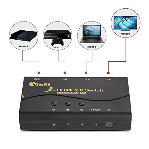 Sea Wit HDMI Switch-3 Port HDMI Switch with 3 HDMI Cables,Wireless IR Remote Control Supports 4K 1080P 3D,3 in 1 Out Switcher - Black by Sea Wit (Image #2)