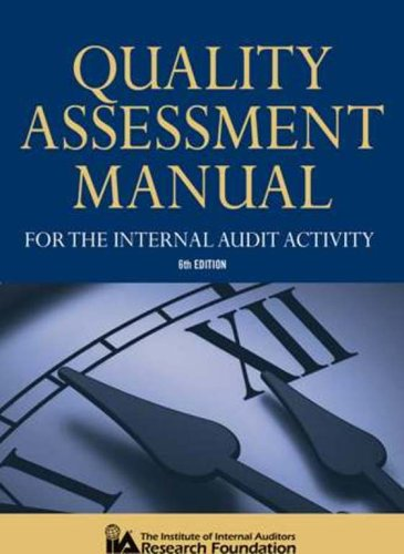anual for the Internal Audit Activity (Internal Audit Activitys)