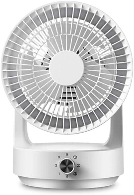 QJJML Ventilador De CirculacióN De Aire, Ventilador EléCtrico ...