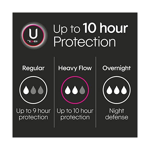 U by Kotex Security Feminine Maxi Pad
