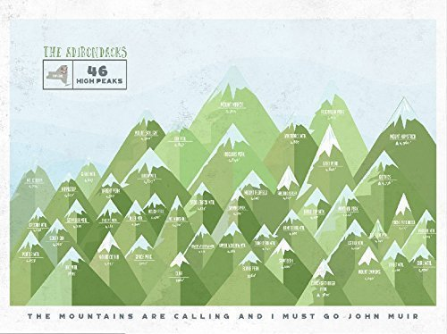 Adirondack 46 Peaks, High peaks, Paper Print, 11X14 Inches, Green Colors