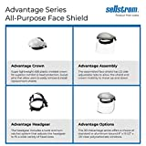 Sellstrom Face Shield S30120 Advantage Series, Full Safety Mask for Men Women, Clear Polycarbonate, Ratchet Headgear, Lightweight Comfort, ANSI Z87