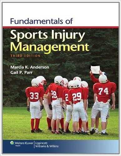fundamentals of sports injury management 0884831425559 medicine