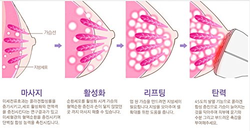 Miz.W Chest Body Care Ion Massager Microcurrent effect Collagen synthesis increase Skin Care Home Care Device
