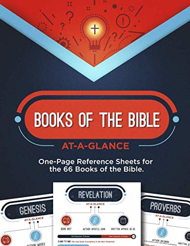 Books of the Bible At-a-Glance: One-Page Reference Sheets for the 66 Books of the Bible