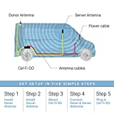 Cel-Fi GO Vehicle | Mobile Cellular Signal Booster