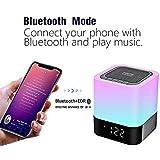 BixMe LED Bluetooth Speaker,Night Light Dimmable