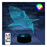 baby girl bedroom ideas WOlight 3D Night Lights for Kids, Illusion Lamp with Remote Control and Timer&Smart Touch 7 Colors Changing Table Desk Bedroom Deco Optical Illusion Lamps As a Gift Ideas for Boys or Girls (Shark)