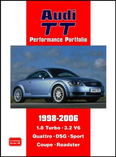 Audi TT Performance Portfolio 1998-2006