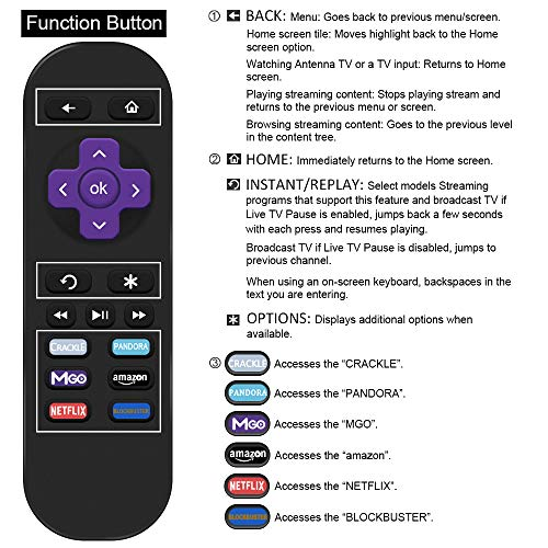 Gvirtue Replacement Lost Remote Control Compatible with Roku