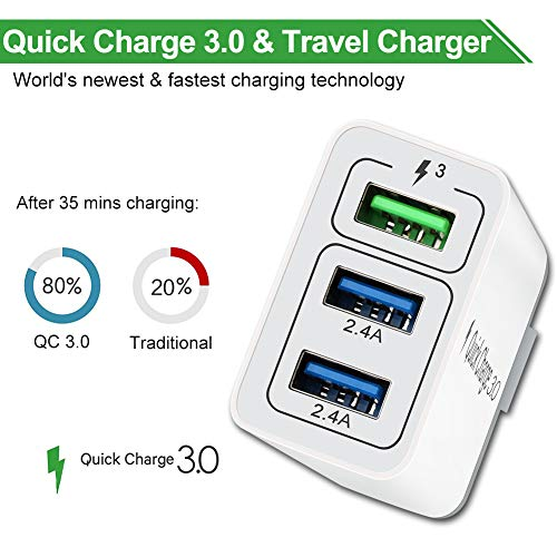 Wall Charger Fast Adapter,QC 3.0 USB Fast Wall Charger 3 Ports Tablet iPad Phone Fast Charger Adapter Quick Charge 3.0 Travel Plug Compatible Samsung, HTC, iPhone More 1 Pack White