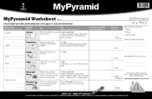 Amazon My Food Pyramid Placemat Home Kitchen – Mypyramid Worksheet