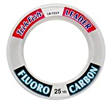 Trik Fish 25FLS02001 Fluorocarbon Review