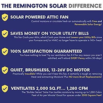 Remington Solar 20-Watt Solar Attic Fan with Thermostat/Humidistat (22 x 22 x 11 in) (Black) - Brushless Motor – Hail and Weather Resistant Solar Vent Fan – Solar Powered Attic Fan for Homes : Tools Products : Garden & Outdoo