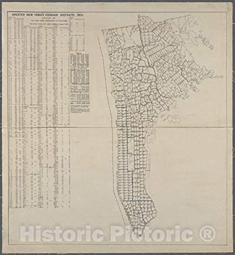 24x36 1920s Pictorial New York City Map of Manhattan