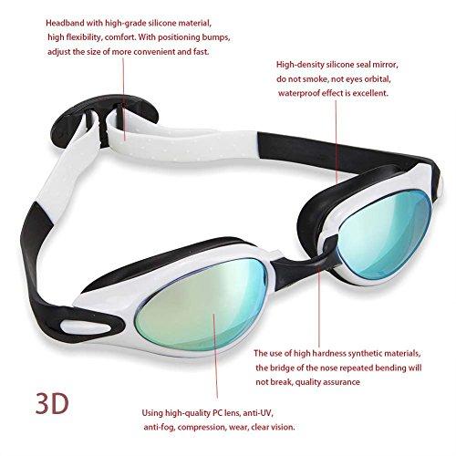 Swim Goggles, LIADO Professional Swimming Goggles ...