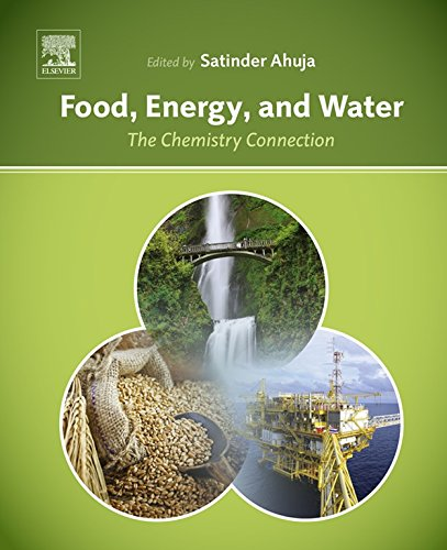 Hydraulic Oil Oxidation - Food, Energy, and Water: The Chemistry Connection