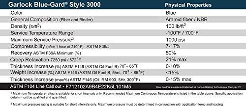 Garlock Blue-Gard 3000 - 1/64'' Thick - 60'' x 60'' Sheet