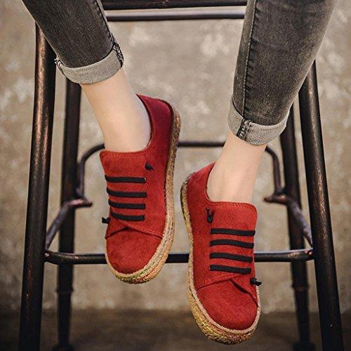 Suède Rouge Baskets Flat à Daim Bottines Plates Lacets Chaussures Derby Femme Yezelend Toile FvqO7O