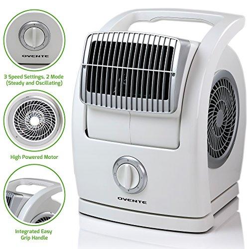 Ovente BF74W Cool Breeze Pivoting Blower Fan, White