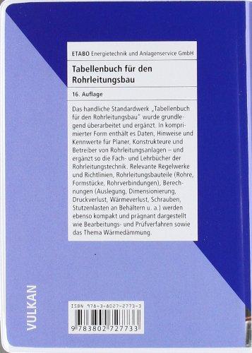 Vorrichter Handbuch Pdf