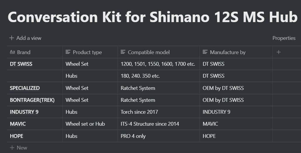 hub Driver Conversion kit for Shimano 11 12 Speed M7100 M8100 M9100 Micro Spline