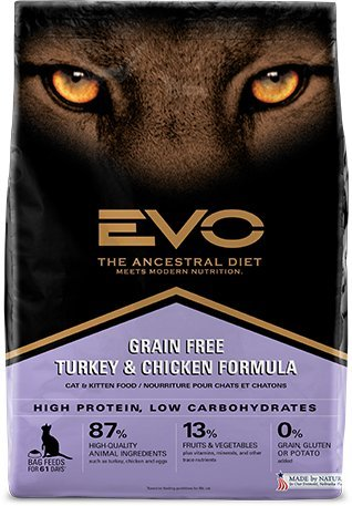 Image Result For Innova Evo Red Meat Formula Dog Food Evo Pet
