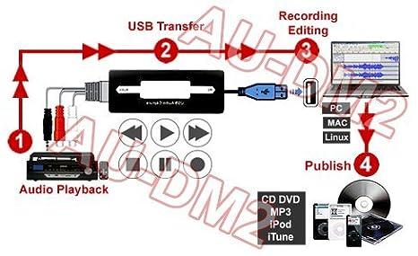 Amazon.com: USB analógico a digital convertidor de audio MP3 ...