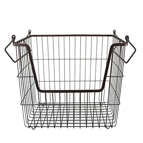price comparison for shopping basket wire