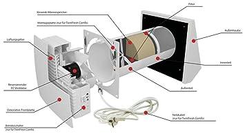Lüftungsanlage wärmerückgewinnung  Dezentrale Wohnraumlüftung mit Wärmerückgewinnung TWINFRESH COMFO RA ...
