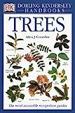 Trees, Allen J. Coombes, 1564580725