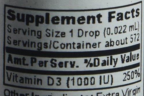 PREMIER RESEARCH LABS - D3 Serum, 0.43 Oz