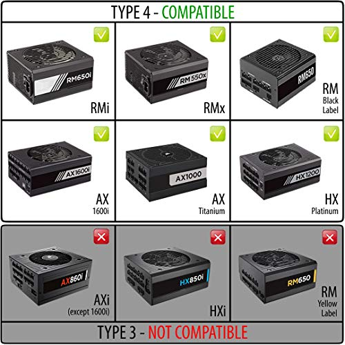 CableMod C-Series ModFlex Classic Cable Kit for Corsair RMi/RMX/RM (Black Label) - Black/Blue [cm-CSR-CKIT-KKB-R]