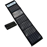 PowerFilm AA Foldable Solar Charger