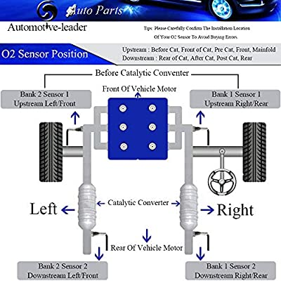 Automotive-leader 234-4189 4-Wire Downstream Oxygen O2 Sensor Heated for 2000 2001 2002 2003 2004 Toyota Tacoma 2.4L 3.4L-V6 2.7L-L4 2344189 89465-09330: Automotive