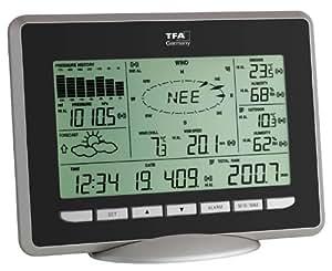 TFA 35.1099. IT - estación metereológica (importado)