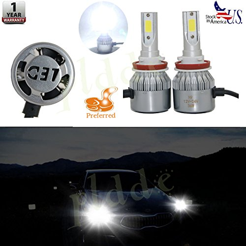 12V Led Fog Light Kit in US - 8